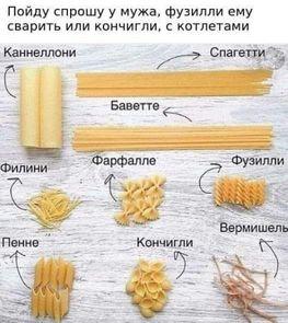 Итальянская паста на русской кухне